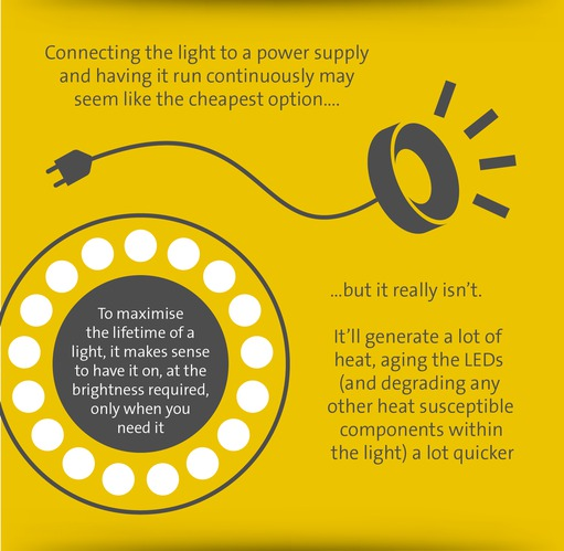 Just plugging the light in