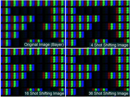 Figure 2: Colour optimisation with pixel shift
