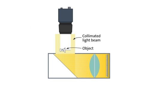 Diagram: Collimated backlight illumination