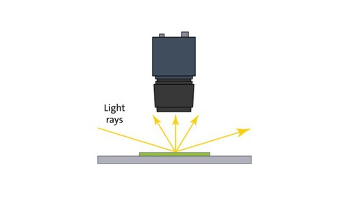 Light rays - surface features