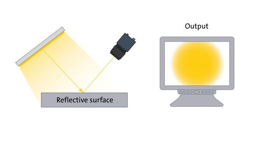 Reflecting surface - diffuse light