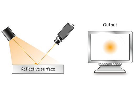Reflecting surface - spot illuminator
