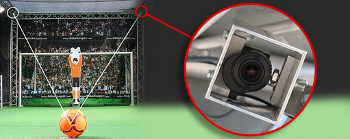 Application report: Best Penalty-Stopping Goalkeeper - RoboKeeper - Camera postions