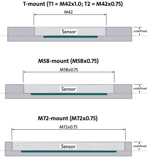 Sizes of a T-, M58- and M72-Mount