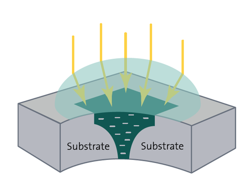 Example of a substrate