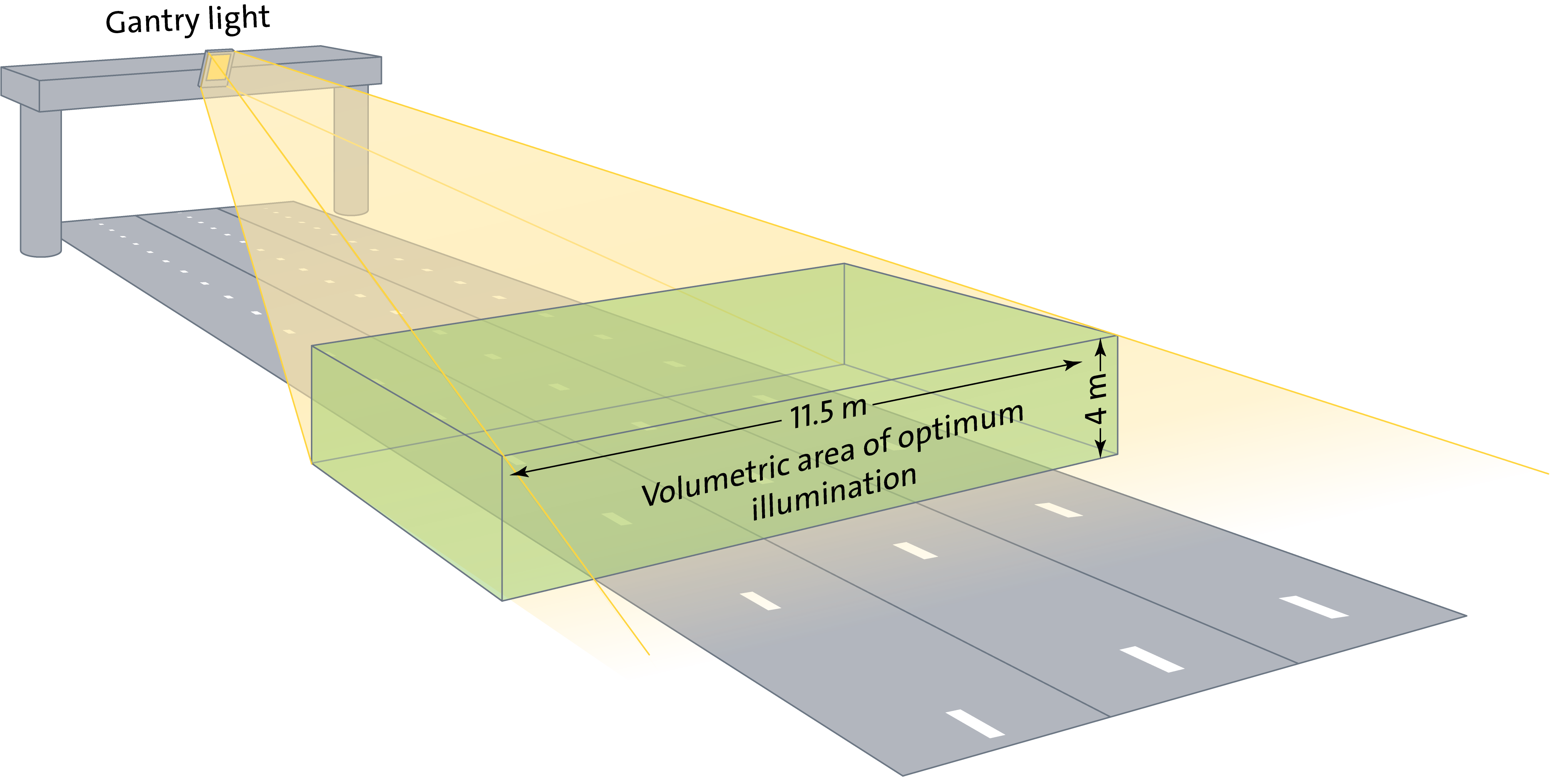 traffic-illumination-its-principle-area-of-illumination-en